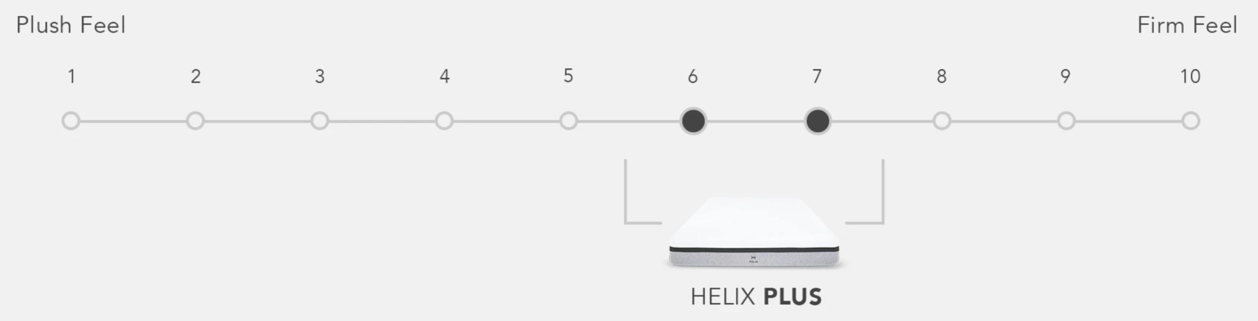 helix plus comfort