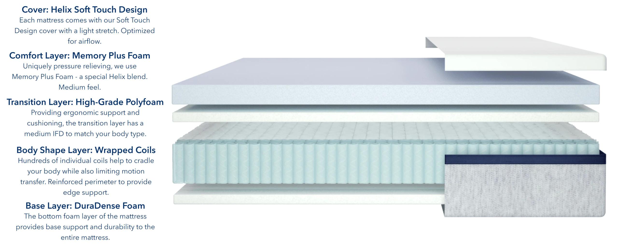 helix midnight mattress materials