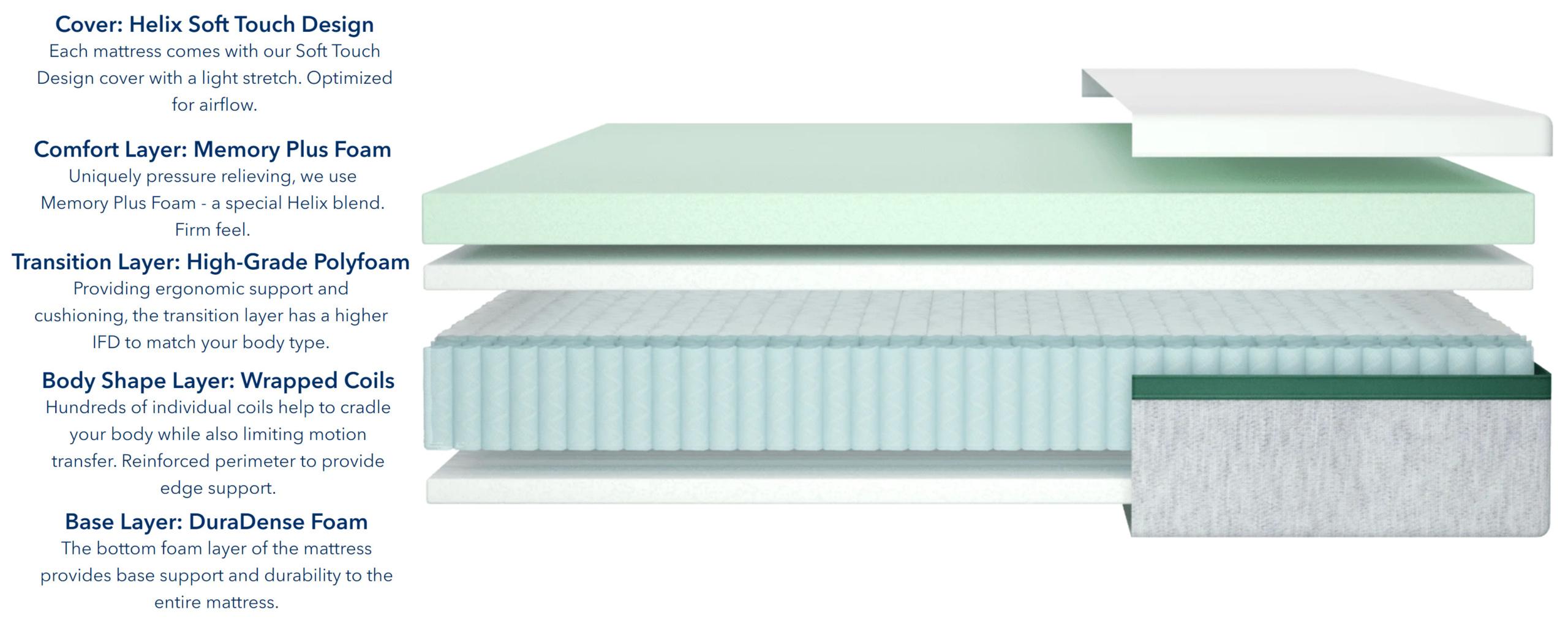 helix twilight mattress materials
