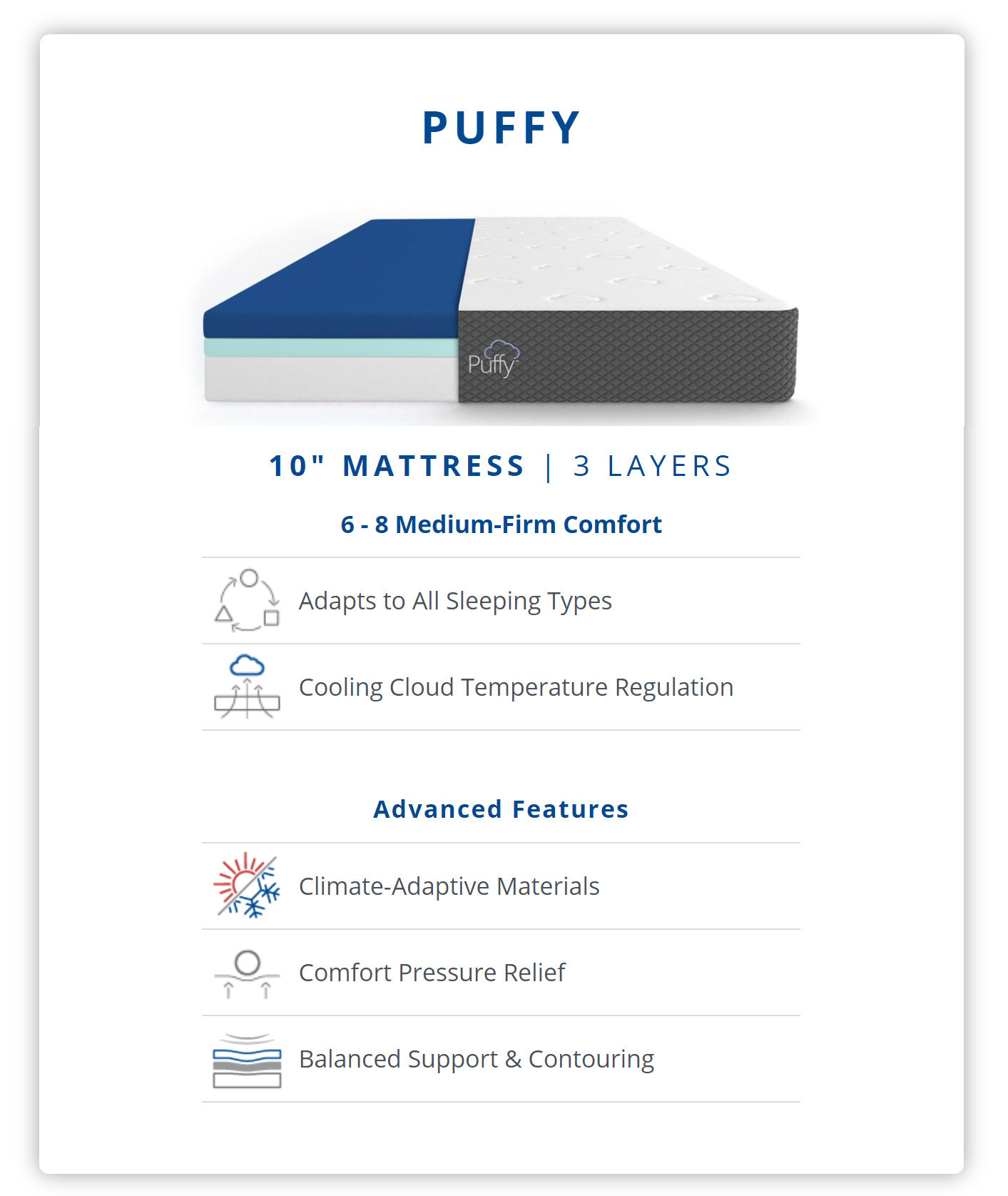 original puffy mattress summary