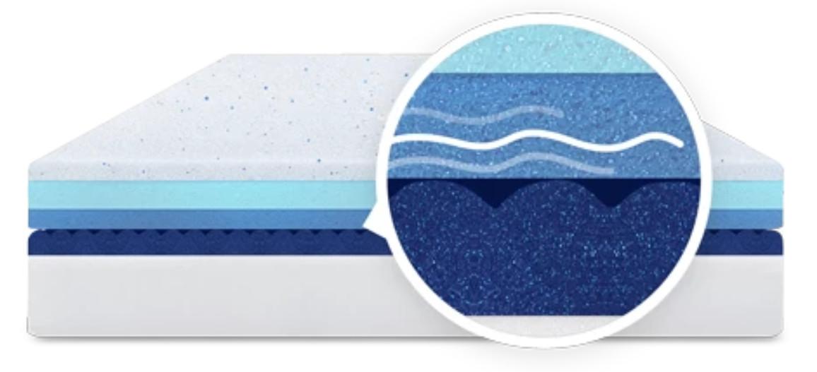 puffy royal coolest memory foam mattress