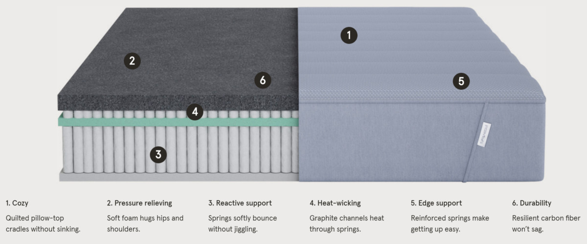 tuft needle hybrid materials