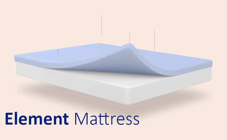 which casper mattress should i get?