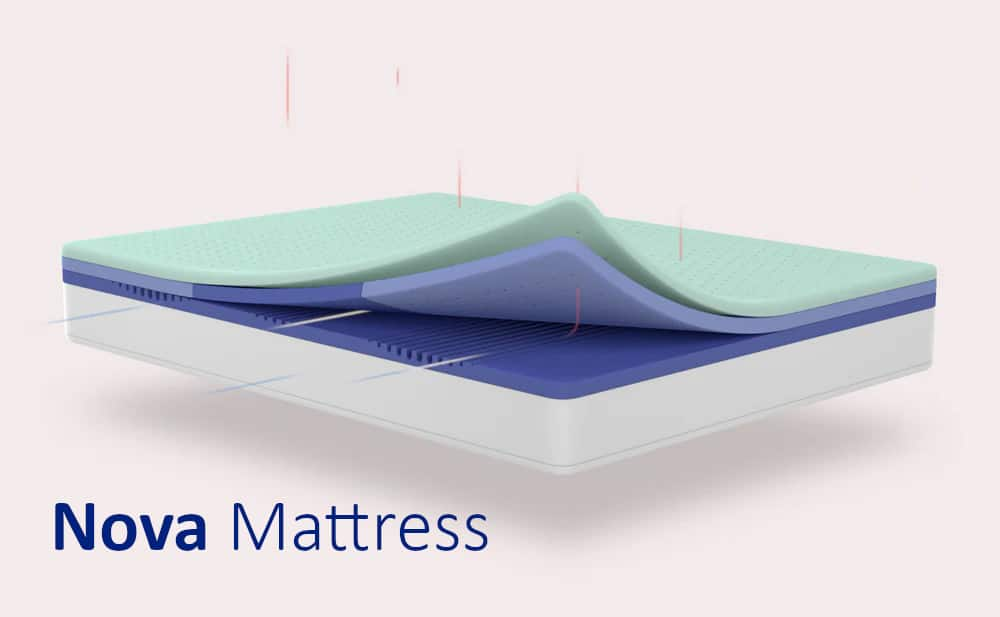 which casper mattress is the most comfortable?