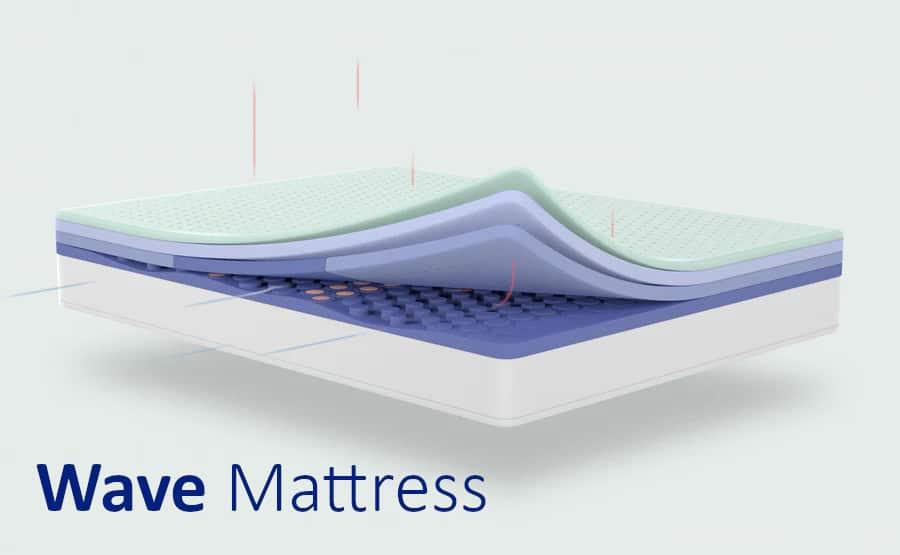 the new wave casper mattress review