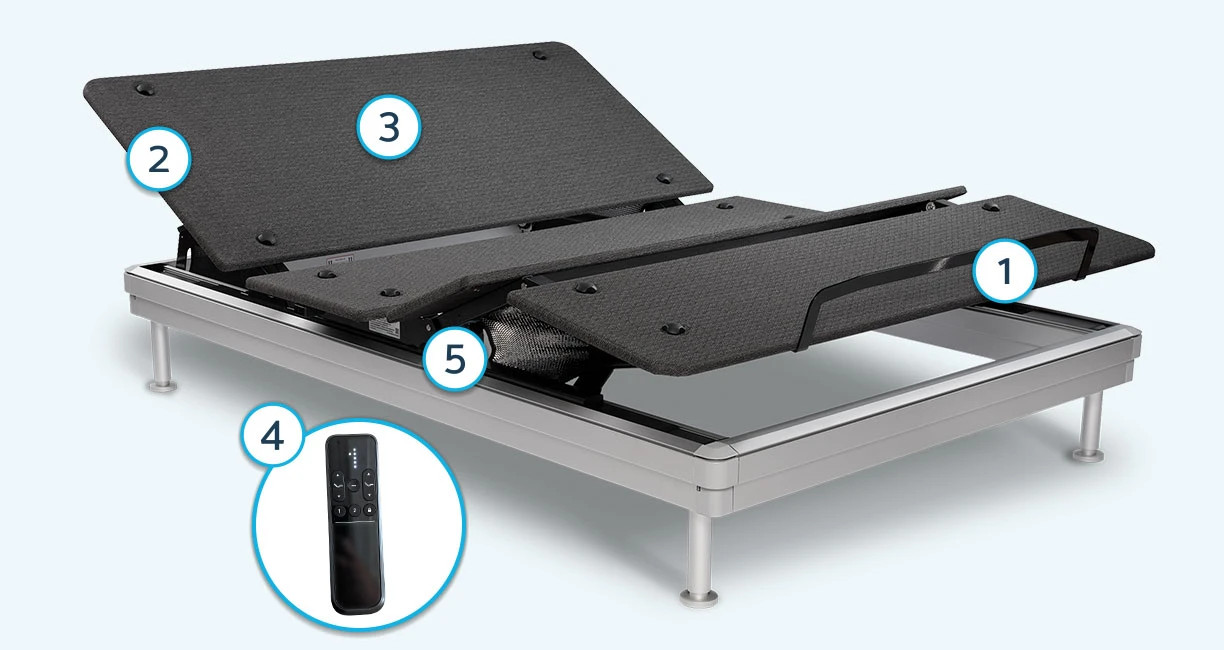 sections of the frame adjustable base by bear mattress company