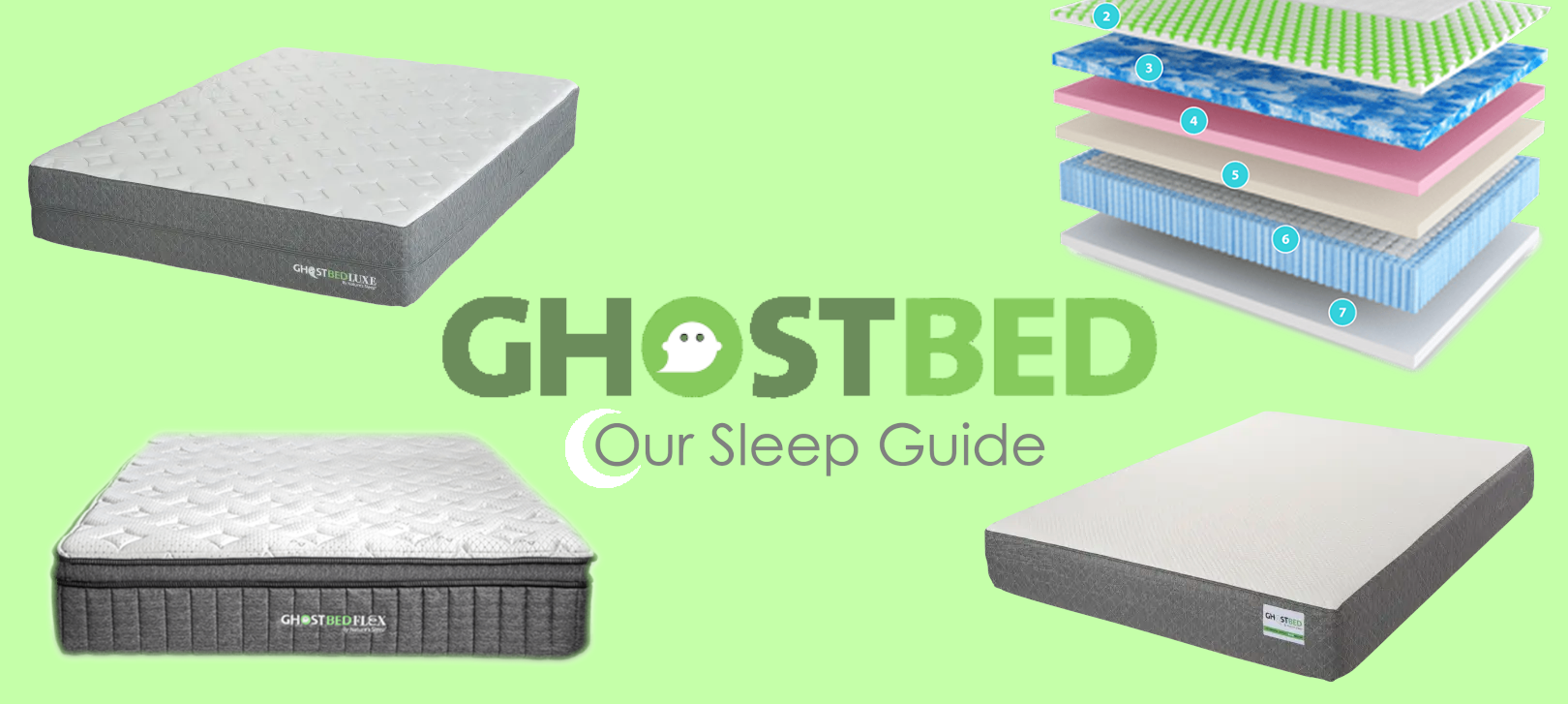 the ghostbed mattress reviews