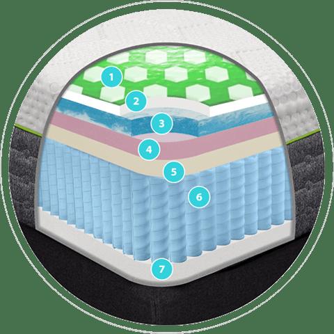 ghost bed mattress flex review