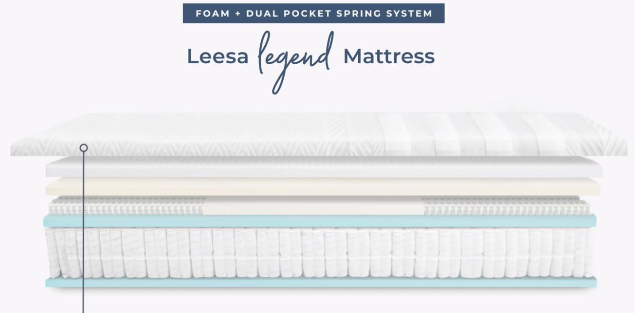 comfort for the leesa legend mattress