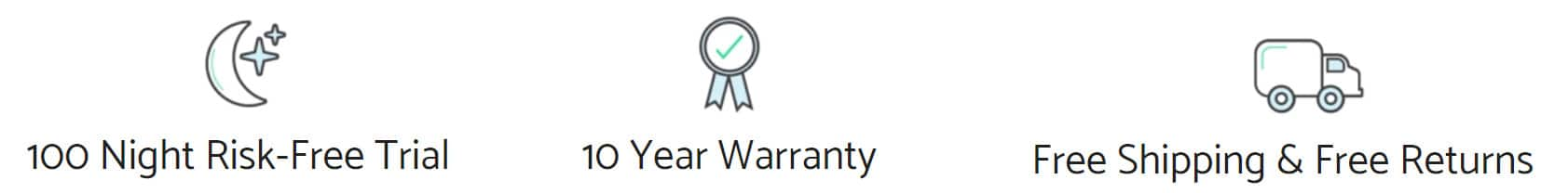 bear trial period and warranty