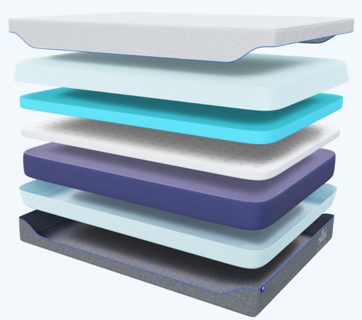 idle gel mattress materials