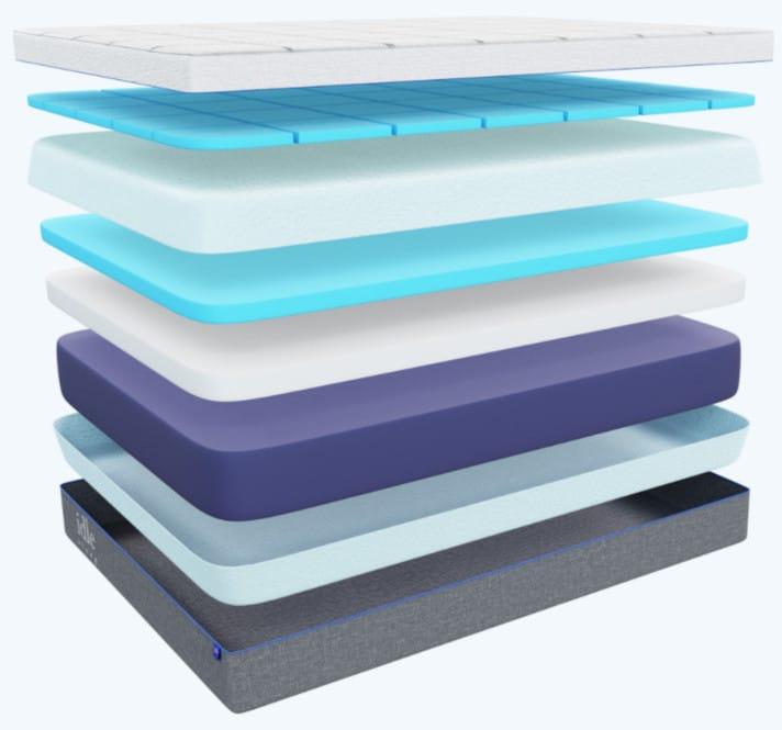idle gel plush materials