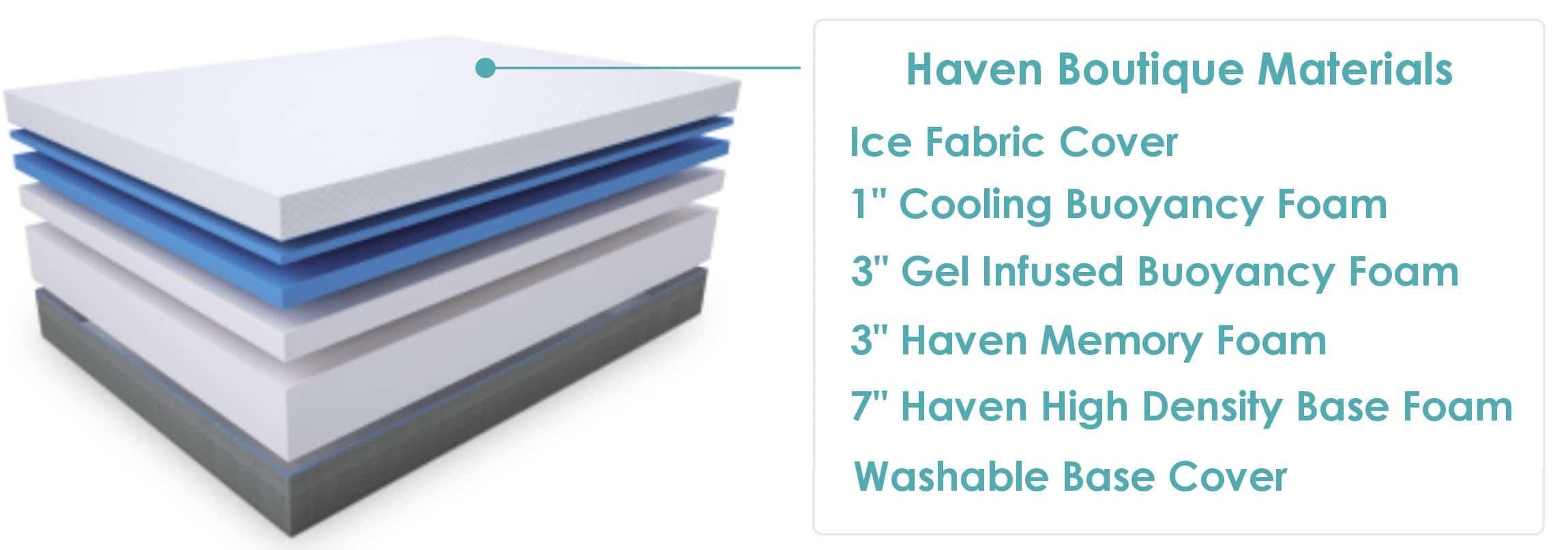haven boutique mattress materials