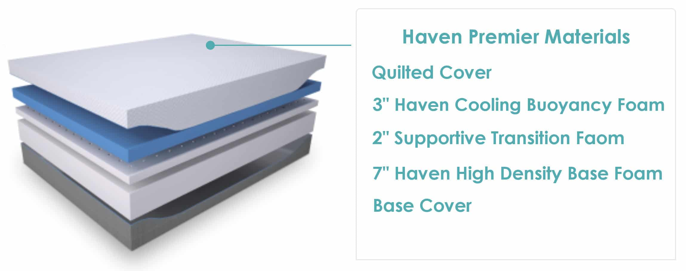 haven premier mattress materials