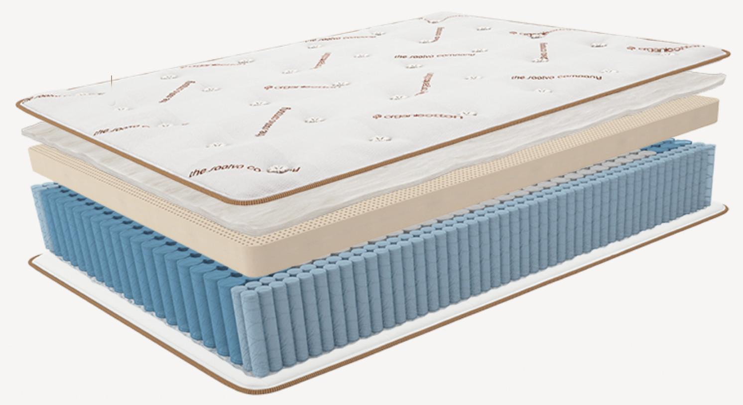 saatva latex hybrid mattress review
