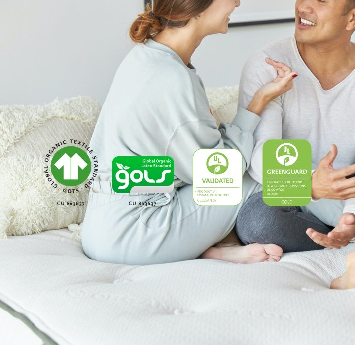 Avocado mattress certifications