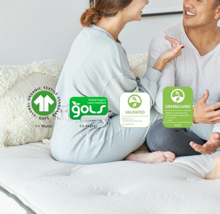 Avocado mattress certifications