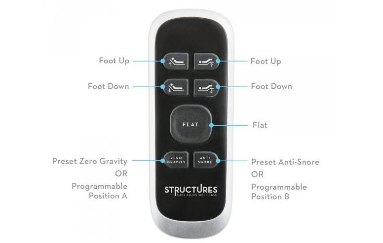 wireless remote control or app