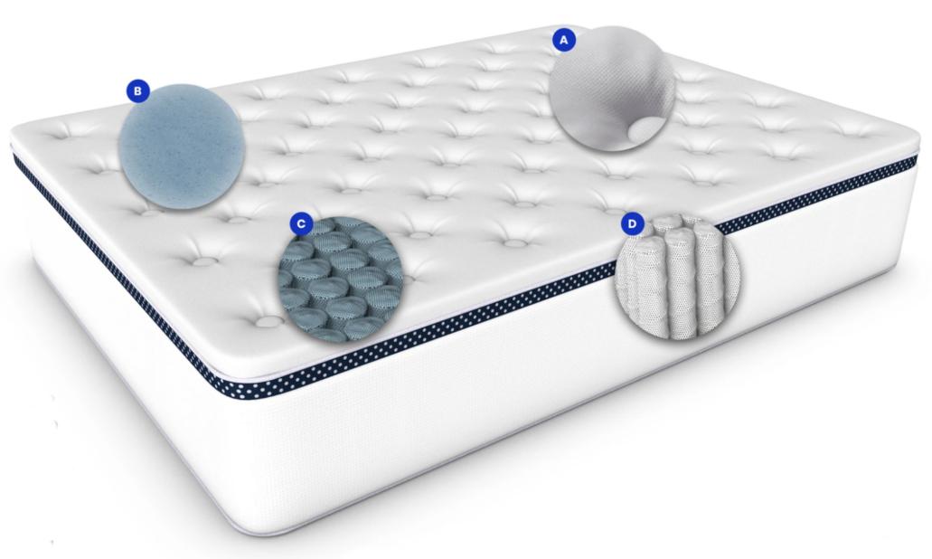 winkbed mattress materials